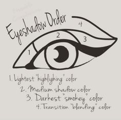 Follow this simple guide for this classic eyeshadow that'll go well with any look.