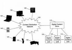 Apple brevetta il P2P legale