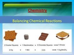 CHEMISTRY LESSON BALANCING CHEMICAL EQUATIONS - $3.00 - Everything you need to introduce or review Balancing Equations is right here including the lesson (student and teacher versions), a student lesson handout and TWO worksheets with answers. The Power Point is interactive and engaging with YouTube videos hyperlinked directly onto the slides. No more searching for videos, just click on the slide and it will take you directly to them.