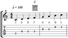 Guitar Tab and Notation (C scale)