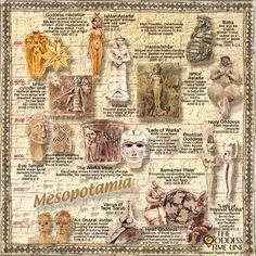 Goddess Timeline, Mesopotamia