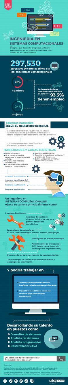 Descubre todo lo que necesitas saber sobre la Ingeniería en Sistemas Computacionales. #UniversidadUTEL #Infographic