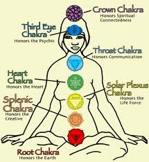 Balancing chakras for health and well being.