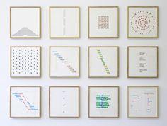 Ian Hamilton Finlay Artist Book - Resultados de Yahoo España en la búsqueda de imágenes