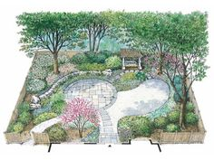 Eplans Landscape Plan - Native Shade Garden from Eplans - House Plan Code HWEPL11589