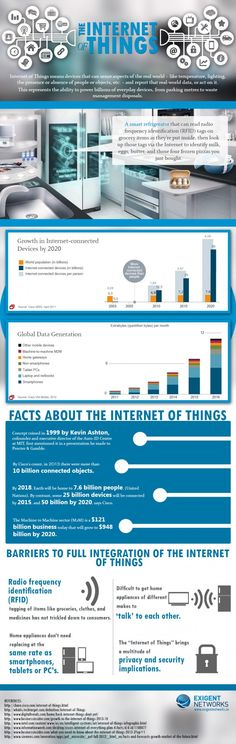Growth of the Internet of Things ( IoT). Internet der Dinge & Big Data: 50 Milliarden Geräte bis 2020 – doppelt so viele wie 2015 Smart Home Technology, Engineering Technology, Educational Technology, Science And Technology, Business Technology, Wearable Technology, Quantified Self, Internet Marketing, Online Marketing