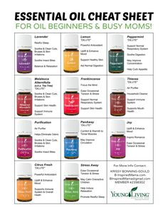 How to Get Started with Essential Oils - B-Inspired Mama