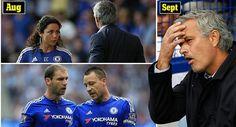 Warbixin: Isku Buuqa Chelsea – Madax Wareerka Mourinho Iyo Xaalada Guud Ee Stamford Bridge
