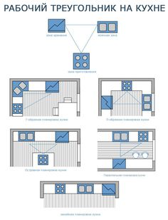 Bedroom Ergonomics Planning A New Bedroom Gives You The Chance To
