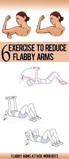 6 Exercises to Get Rid of ARM Flab at Home www.weightlossjum… 6 Exercises to Get Rid of ARM Flab at Home www.weightlossjum…,Get in shape 6 Exercises to Get Rid of ARM Flab at Home. Fitness Memes, Fitness Workouts, Fit Board Workouts, At Home Workouts, Fitness Motivation, Workout Board, Anytime Fitness Workout, Bora Malhar, Workout Belt