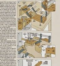 Woodworking Plans For Beginners