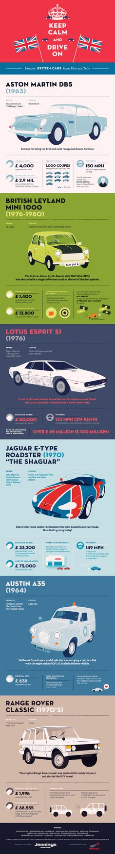 Famous British cars form film and Telly #infographic