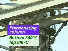 RSC Oil Refining Aqa Chemistry, Organic Chemistry, Science, Oil, Butter