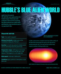 Infographic: Facts about the hot blue gas giant planet HD 189733b.