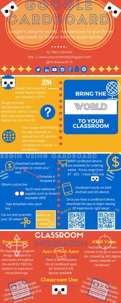 Looking to use google cardboard in your classroom?  Here are some 'how to' tips and two lesson plans!