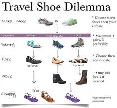 """""""Travel Shoe Dilemma"""" by edintoedin on Polyvore"""