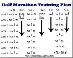 Looks like a good training plan for building up mileage after a winter hiatus as well
