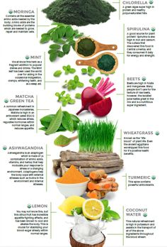 Best Green Juice Powder supplement 2017