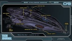 http://images2.wikia.nocookie.net/__cb20081004200944/stargate/images/1/1c/Wraith_Hive_Ship.jpg