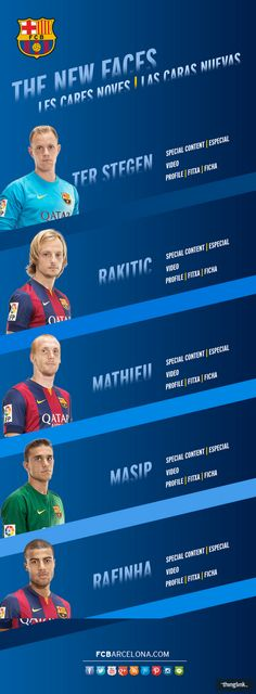 The new faces of FC Barcelona 2014/15 #FCBarcelona #FansFCB #Football #FCB