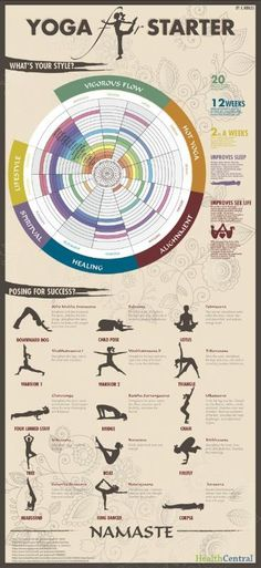 Can't stop reading this Yoga for Starters - Namaste Infographic! Love the mood/style matcher.