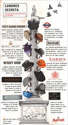 Londres Secreta - Descubre una nueva manera de visitar Londres, conociendo hasta el ultimo detalle todas las sorpresa que esta magnifica ciudad te reserva. Con mapa interactivo de todas las atracciones.