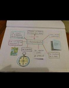 Teacher Hacks, Earth Science, 1, Teaching, School, Fisher, Blog, Socialism, Cartography