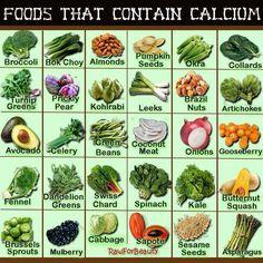 Foods that contain calcium.
