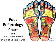 foot reflexology chart printable   Foot Massage Reflexology Chart http://massagevermont.com/services/foot ...