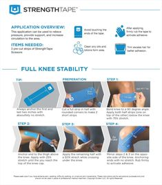 Complete selection of kinesiology taping information and products for knee pain, patellar tendinitis, arthritis, meniscus injuries, runners knee and more. Knee Taping, Patellar Tendonitis, K Tape, Runners Knee, Knee Pain Relief, Kinesiology Taping, Knee Exercises, Fitness Workout For Women, Massage Therapy