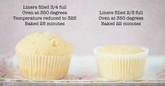 How to make perfectly domed cupcakes from Party Animal Online