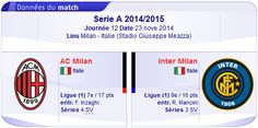 Serie A : Regarder Milan AC vs Inter Milan en direct streaming sur bein sport le 23-11-2014 : http://beinsporthd-direct.blogspot.com/2014/11/regarder-ac-milan-vs-inter-milan-en.html