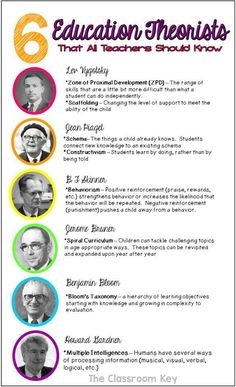 6 Education Theorists All Teachers Should Know Infographic - e-Learning Infograp. - 6 Education Theorists All Teachers Should Know Infographic – e-Learning Infographics - E Learning, Learning Theory, Learning Styles, Blended Learning, Theories Of Learning, Teacher Education, Student Teaching, Elementary Education, Teacher Resources