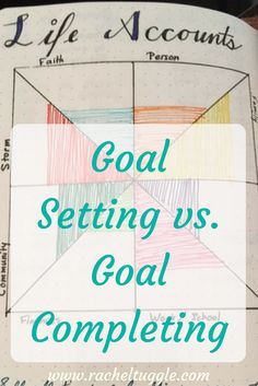 www.racheltuggle.com- Are you a goal setter, but not a goal completer? Check out my latest post on how I am going to move from goal setting to goal completing this year! Also check out my goals for 2017.