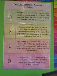 Teaching My Friends! Rubric for Math Constructed Response