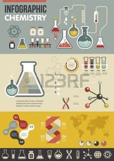 Chemie-Set Infografik photo