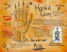 gravity falls journal pages - Google Search