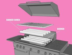 How to Clean a Gas Grill: 14 steps (with pictures) - wikiHow