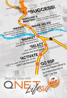 8 Steps to Success with QNET Life Site!