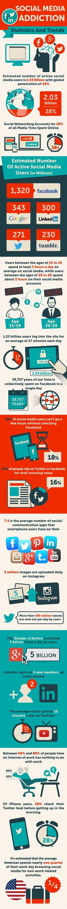 #SocialMedia #Addiction  Infographic