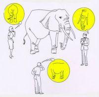 Quanto è difficile confrontarsi con idee nuove   Rolandociofis' Blog Bart Simpson, Blog, Psicologia, Blogging