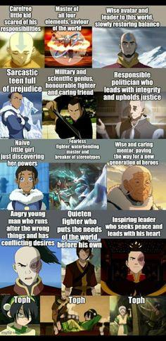 Avatar Aang, Avatar The Last Airbender Funny, The Last Avatar, Avatar Funny, Team Avatar, Avatar Airbender, Fandoms, Homestuck, Satire