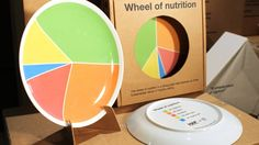 Wheel of Nutrition P