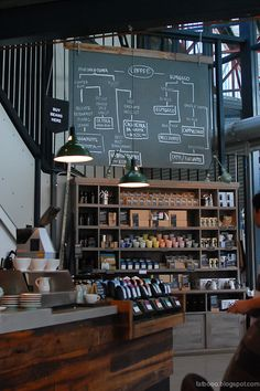 Market Lane Coffee, Prahan Market, South Yarra