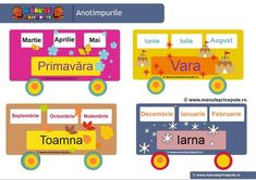 Decor clasa Archives - Manute Pricepute Montessori Activities, Preschool Learning, Romanian Language, Kindergarten, Experiment, Class Decoration, Educational Games, After School, Kids Education