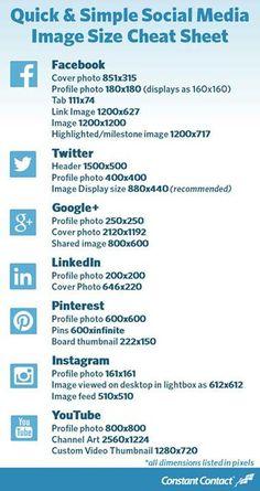 File sizes for social media