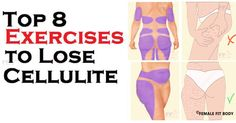 According to therecent paper from Cornell university, up to 98% of the adult women have some degree of cellulite. If you ask any woman what she thinks that is much worse than fat, she will answer that it would be thedimply fat. Nowadays, it is very well-known thateveryone hates cellulite. According to the recent researches, the cellulite isfar more prevalent in females, although the men are fighting this plague as well. The cellulite is not related just to the extra pounds or the fats that…