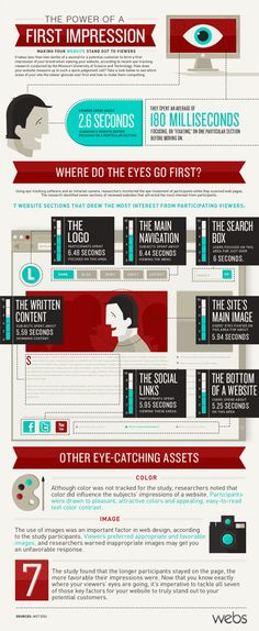 'The Power of a First Impression - Making Your Website Stand Out to Viewers' by Column Five - Advertising, Art Direction, Design Agency from United States    also other great infographics on this page