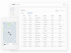 Uber for Business designed by Uber Design for Uber. Connect with them on Dribbble; the global community for designers and creative professionals. Uber Business, Business Design, Dashboard Ui, Dashboard Design, Empty State, Ui Elements, Design System, One Design, User Interface