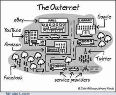 This Is How We Did Things When the Internet Didn't Exist.